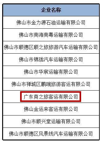 万博app官网苹果版客运